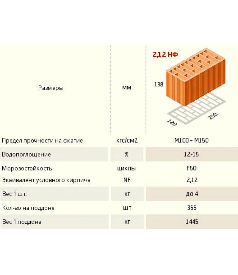 Кирпич строительный двойной ТеплоКерам